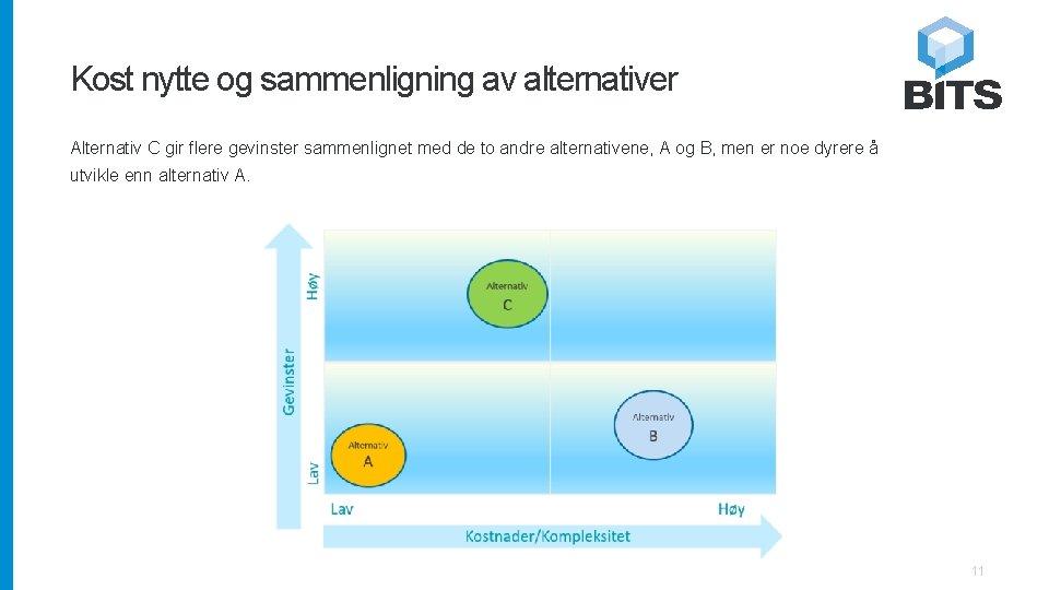 Kost nytte og sammenligning av alternativer Alternativ C gir flere gevinster sammenlignet med de