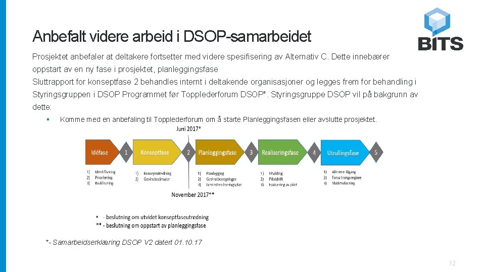 Anbefalt videre arbeid i DSOP-samarbeidet Prosjektet anbefaler at deltakere fortsetter med videre spesifisering av