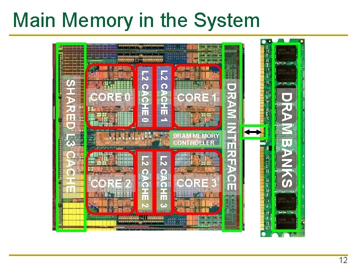 Main Memory in the System DRAM BANKS L 2 CACHE 3 L 2 CACHE