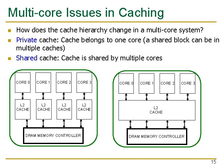 Multi-core Issues in Caching n n n How does the cache hierarchy change in