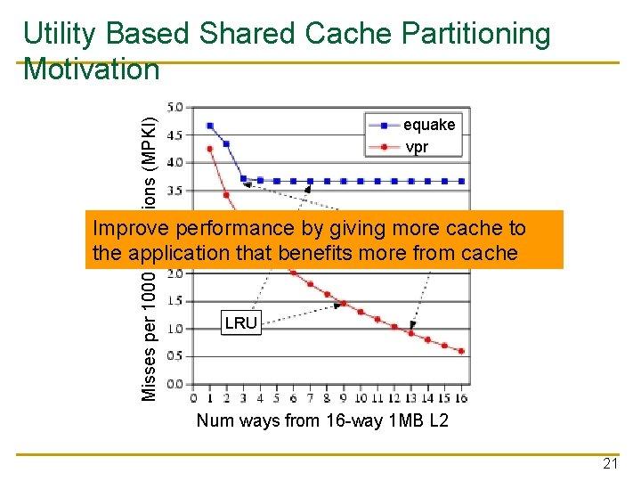Misses per 1000 instructions (MPKI) Utility Based Shared Cache Partitioning Motivation equake vpr Improve