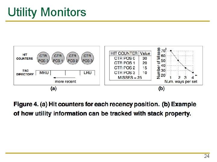Utility Monitors 24