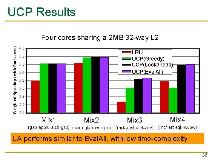 UCP Results Four cores sharing a 2 MB 32 -way L 2 LRU UCP(Greedy)
