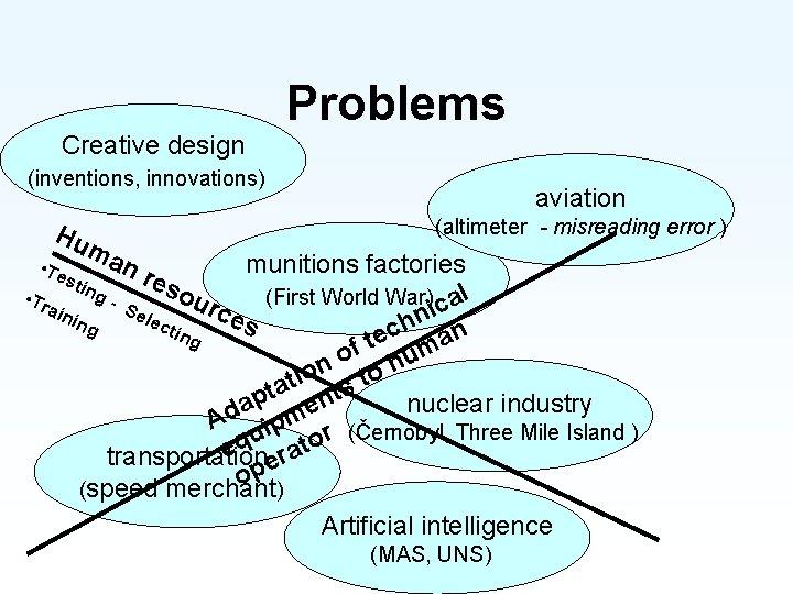 Creative design Problems (inventions, innovations) Hu ma nr aviation (altimeter - misreading error )