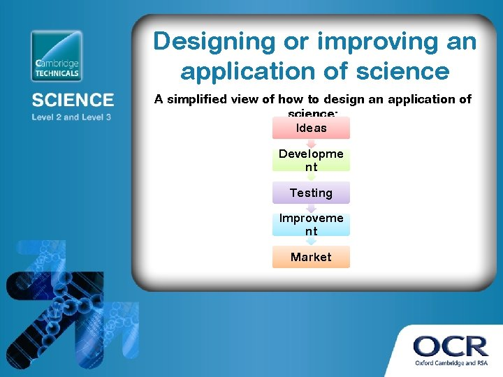 Designing or improving an application of science A simplified view of how to design