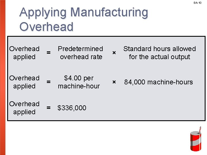8 A-10 Applying Manufacturing Overhead applied = Predetermined overhead rate × Standard hours allowed