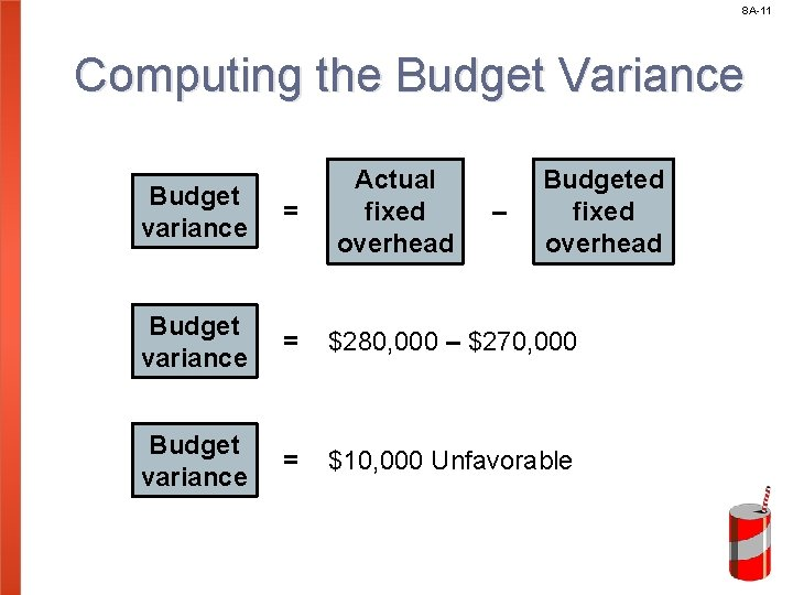 8 A-11 Computing the Budget Variance Actual fixed overhead Budgeted fixed overhead Budget variance