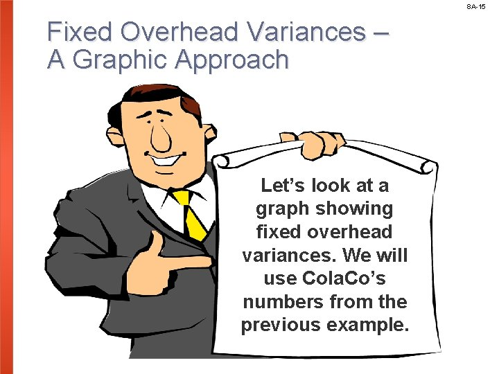 8 A-15 Fixed Overhead Variances – A Graphic Approach Let's look at a graph