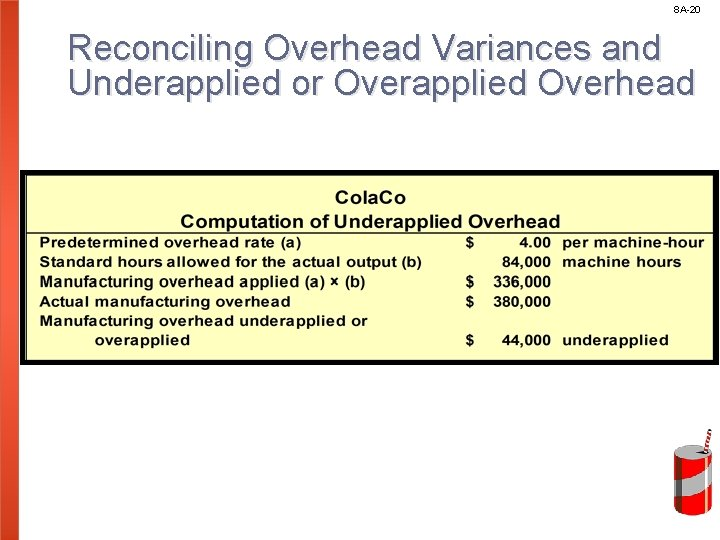 8 A-20 Reconciling Overhead Variances and Underapplied or Overapplied Overhead