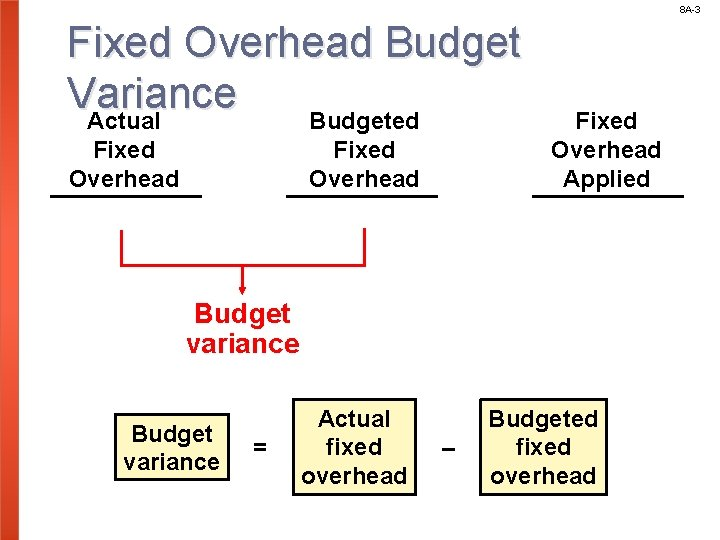 8 A-3 Fixed Overhead Budget Variance Actual Budgeted Fixed Overhead Applied Budget variance =