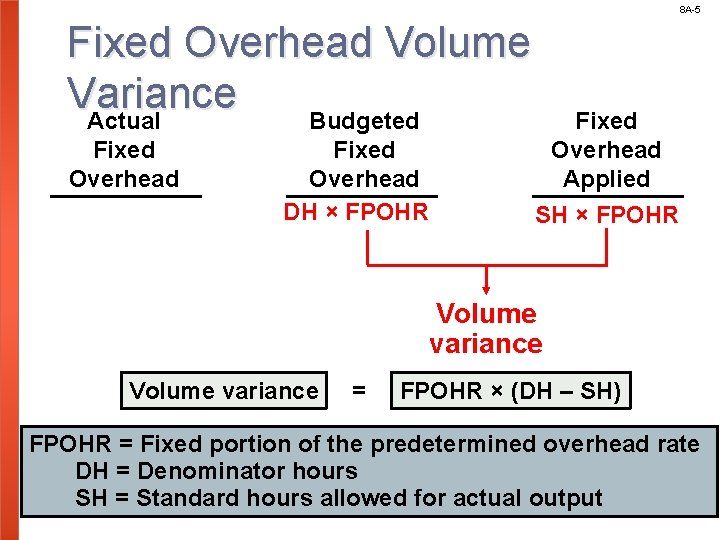8 A-5 Fixed Overhead Volume Variance Actual Budgeted Fixed Overhead DH × FPOHR Fixed