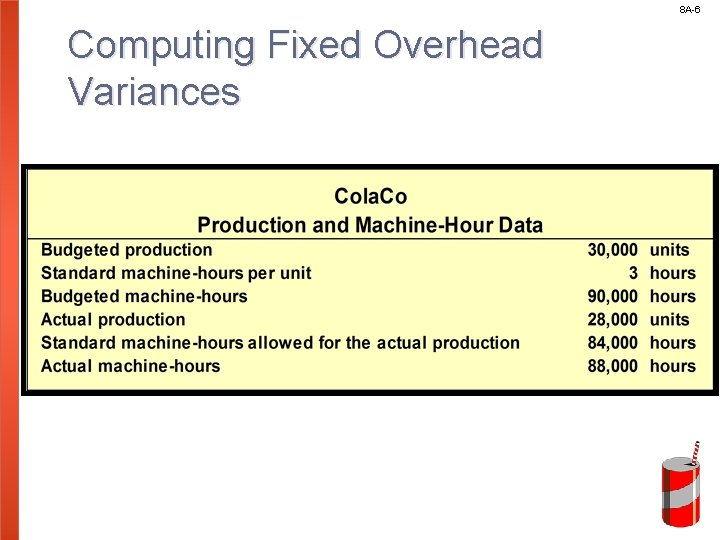 8 A-6 Computing Fixed Overhead Variances