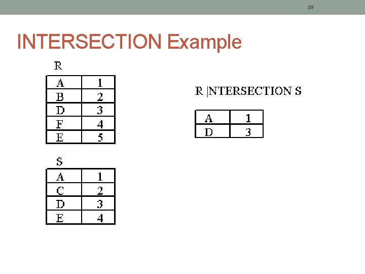 39 INTERSECTION Example