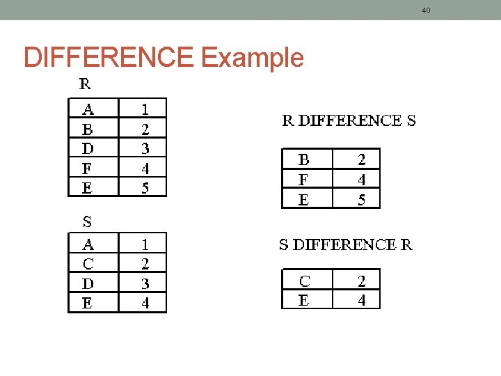 40 DIFFERENCE Example