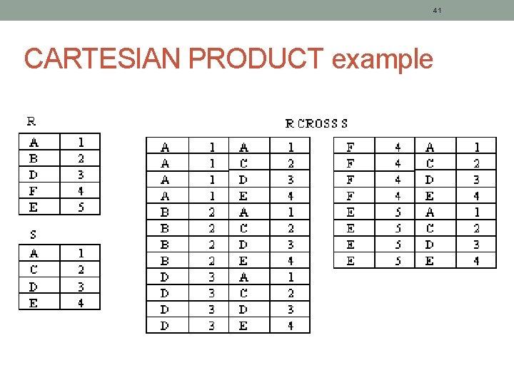 41 CARTESIAN PRODUCT example