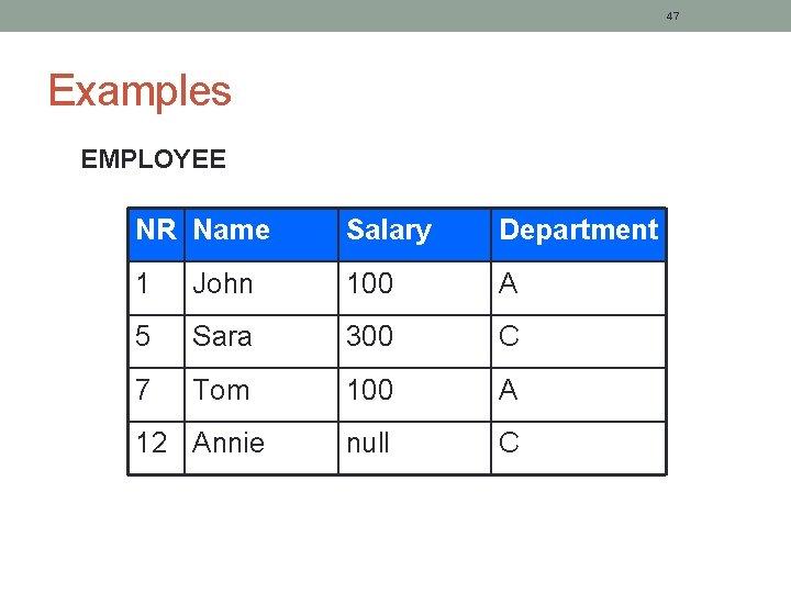 47 Examples EMPLOYEE NR Name Salary Department 1 John 100 A 5 Sara 300