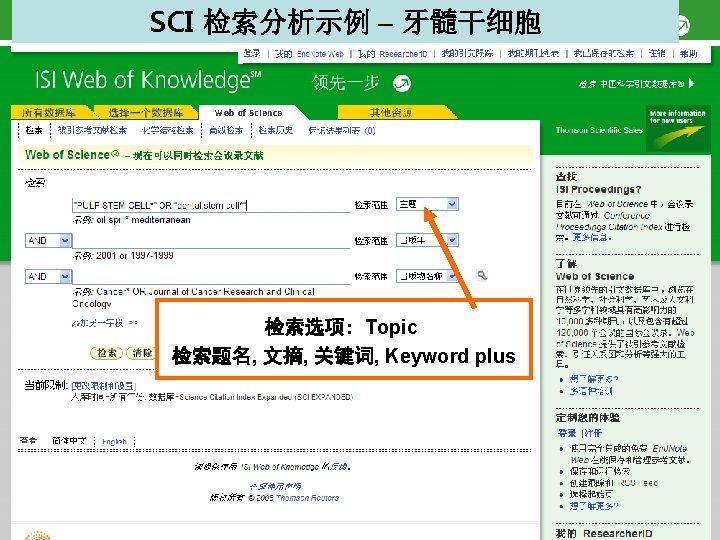 SCI 检索分析示例 – 牙髓干细胞 检索选项: Topic 检索题名, 文摘, 关键词, Keyword plus Copyright 2006 Thomson