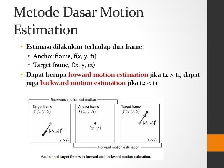 Metode Dasar Motion Estimation • Estimasi dilakukan terhadap dua frame: • Anchor frame, f(x,