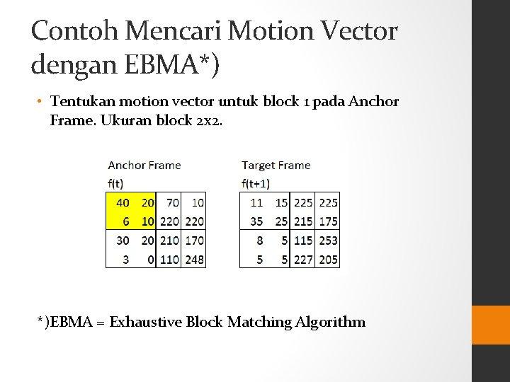 Contoh Mencari Motion Vector dengan EBMA*) • Tentukan motion vector untuk block 1 pada