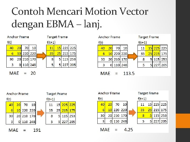 Contoh Mencari Motion Vector dengan EBMA – lanj.