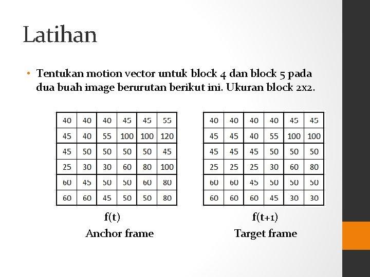 Latihan • Tentukan motion vector untuk block 4 dan block 5 pada dua buah