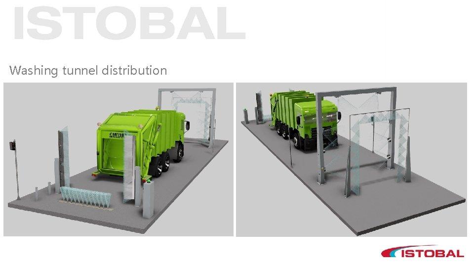 Washing tunnel distribution