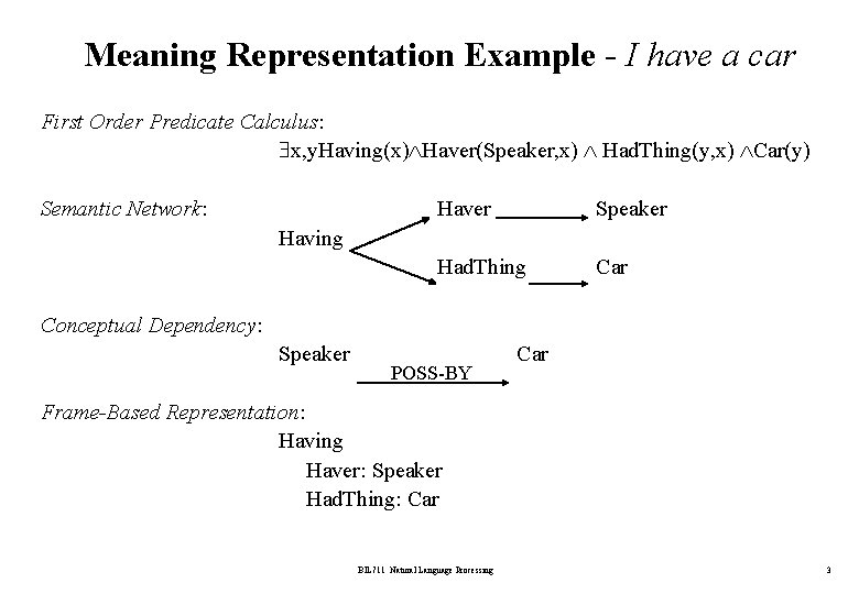 Meaning Representation Example - I have a car First Order Predicate Calculus: x, y.