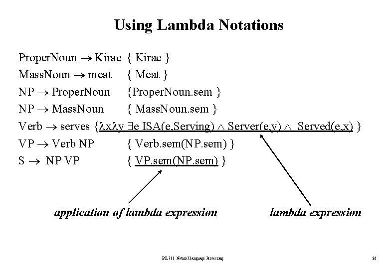 Using Lambda Notations Proper. Noun Kirac { Kirac } Mass. Noun meat { Meat