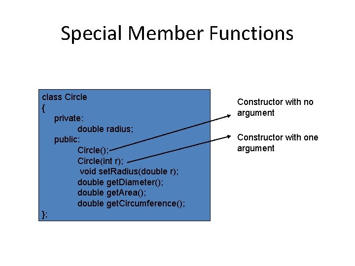 Special Member Functions class Circle { private: double radius; public: Circle(); Circle(int r); void