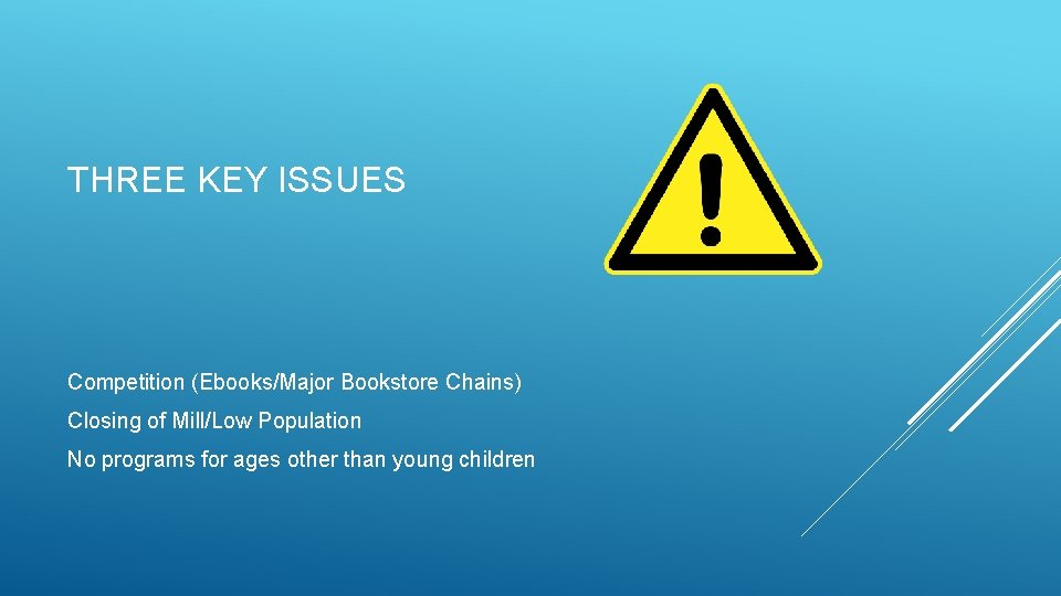 THREE KEY ISSUES Competition (Ebooks/Major Bookstore Chains) Closing of Mill/Low Population No programs for