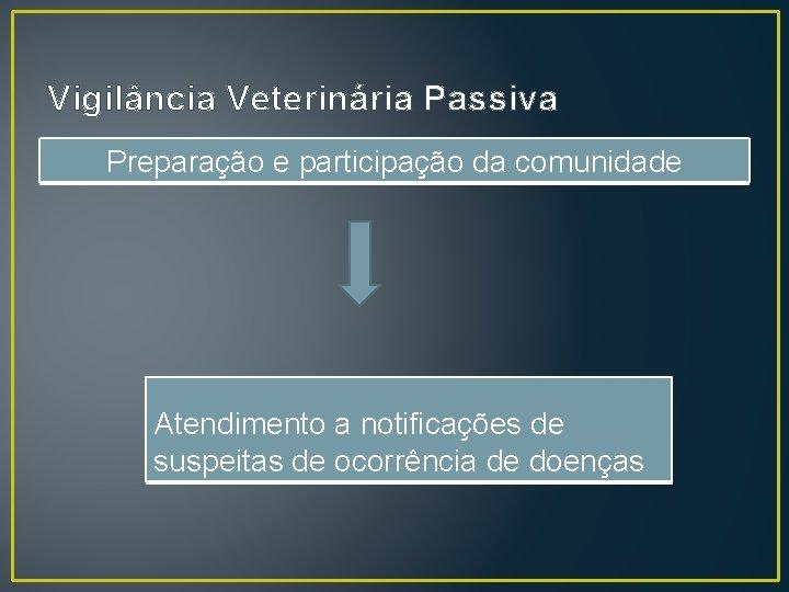 Vigilância Veterinária Passiva Preparação e participação da comunidade Atendimento a notificações de suspeitas de