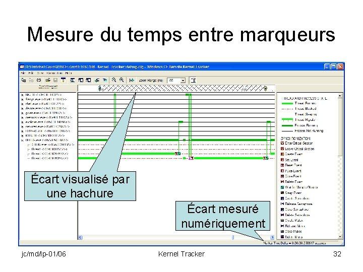 Mesure du temps entre marqueurs Écart visualisé par une hachure Écart mesuré numériquement jc/md/lp-01/06