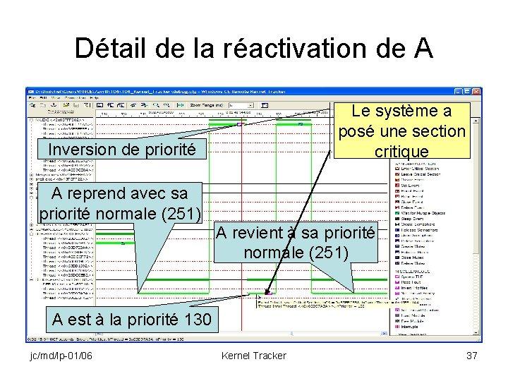 Détail de la réactivation de A Le système a posé une section critique Inversion