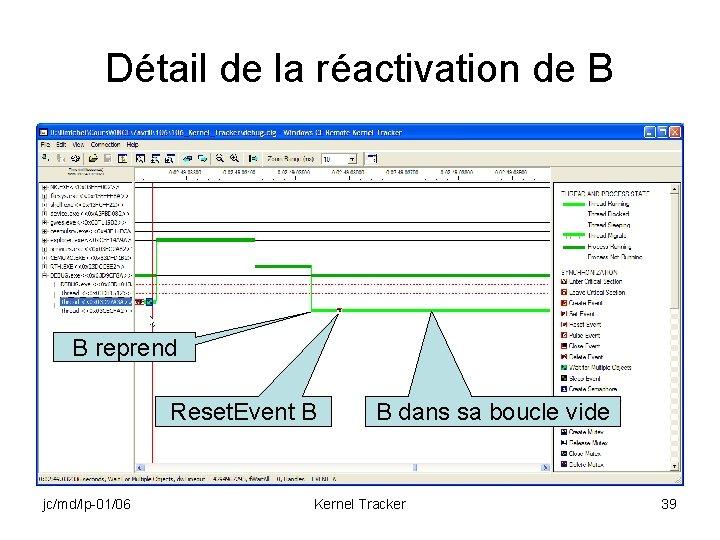 Détail de la réactivation de B B reprend Reset. Event B jc/md/lp-01/06 B dans