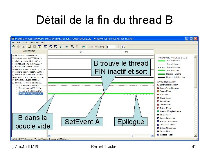 Détail de la fin du thread B B trouve le thread FIN inactif et
