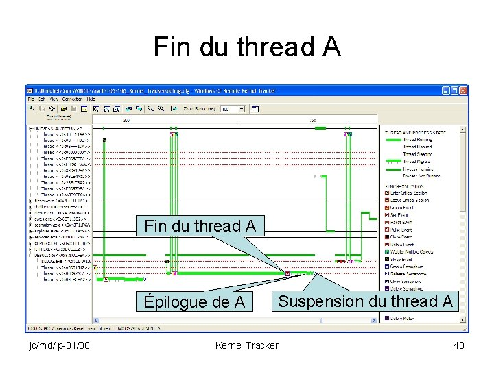 Fin du thread A Épilogue de A jc/md/lp-01/06 Suspension du thread A Kernel Tracker