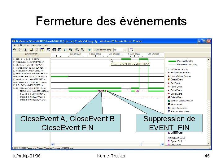 Fermeture des événements Close. Event A, Close. Event B Close. Event FIN jc/md/lp-01/06 Kernel