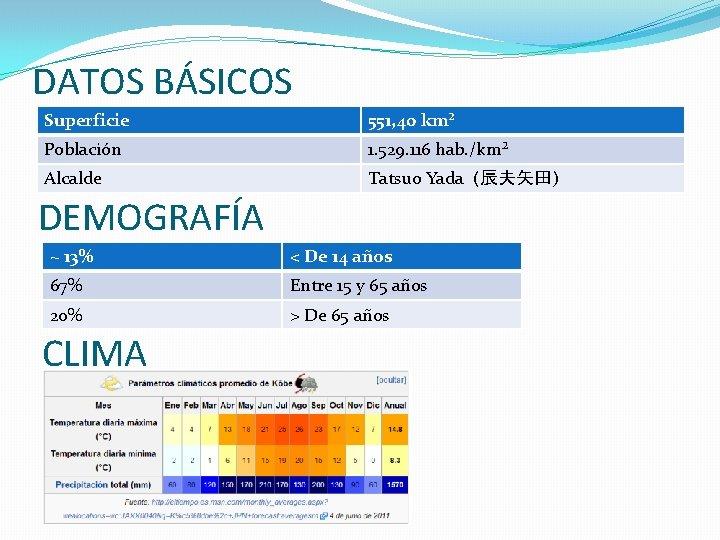 DATOS BÁSICOS Superficie 551, 40 km² Población 1. 529. 116 hab. /km² Alcalde Tatsuo