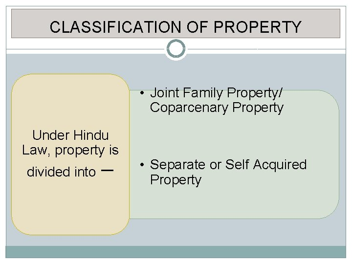 CLASSIFICATION OF PROPERTY • Joint Family Property/ Coparcenary Property Under Hindu Law, property is