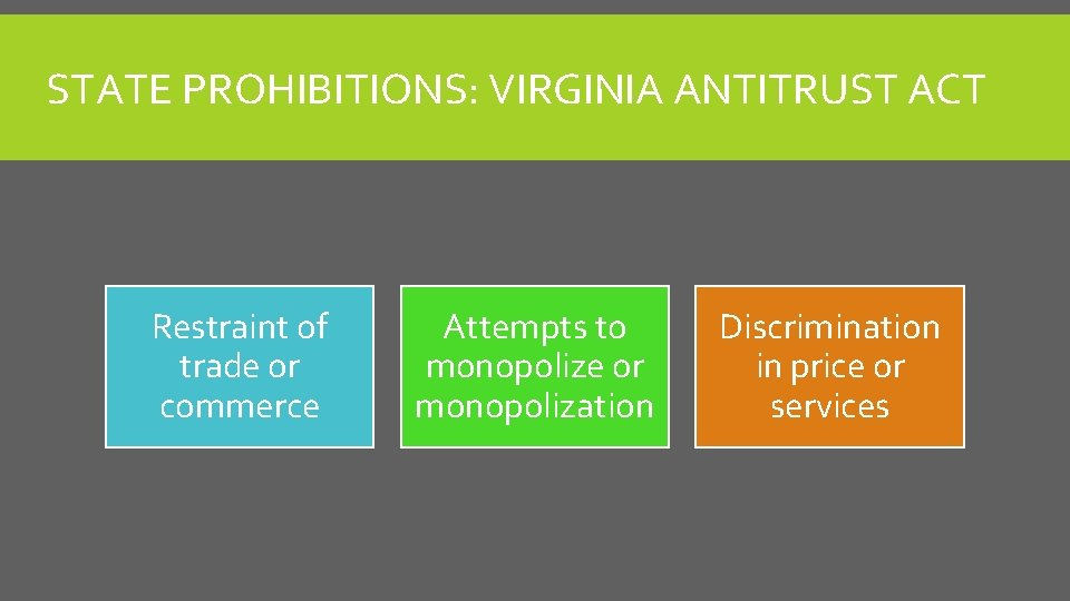STATE PROHIBITIONS: VIRGINIA ANTITRUST ACT Restraint of trade or commerce Attempts to monopolize or