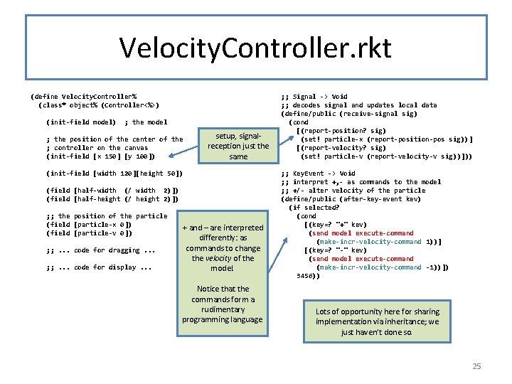 Velocity. Controller. rkt (define Velocity. Controller% (class* object% (Controller<%>) (init-field model) ; the model