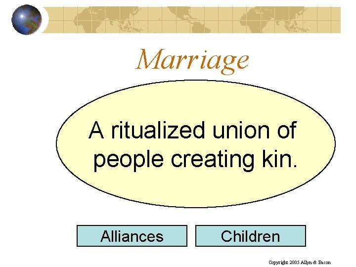 Marriage A ritualized union of people creating kin. Alliances Children Copyright 2005 Allyn &