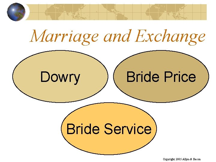 Marriage and Exchange Dowry Bride Price Bride Service Copyright 2005 Allyn & Bacon
