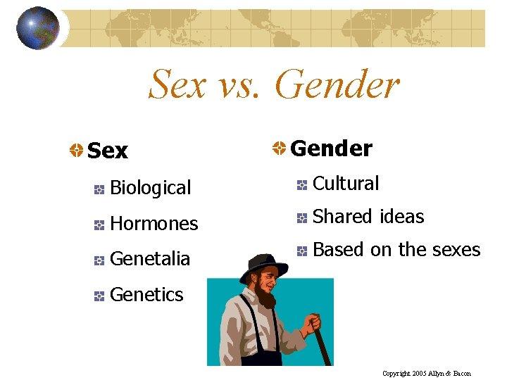 Sex vs. Gender Sex Gender Biological Cultural Hormones Shared ideas Genetalia Based on the