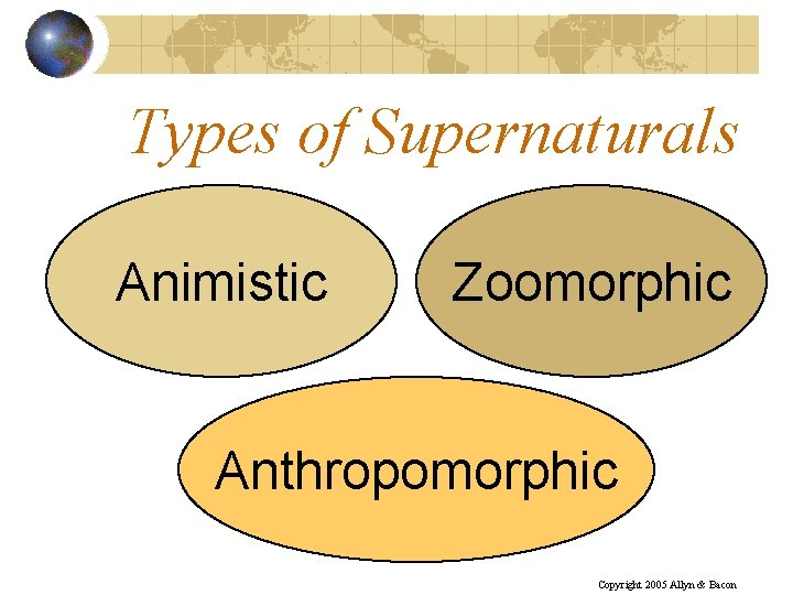Types of Supernaturals Animistic Zoomorphic Anthropomorphic Copyright 2005 Allyn & Bacon