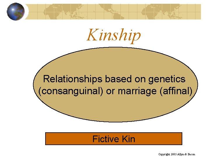 Kinship Relationships based on genetics (consanguinal) or marriage (affinal) Fictive Kin Copyright 2005 Allyn