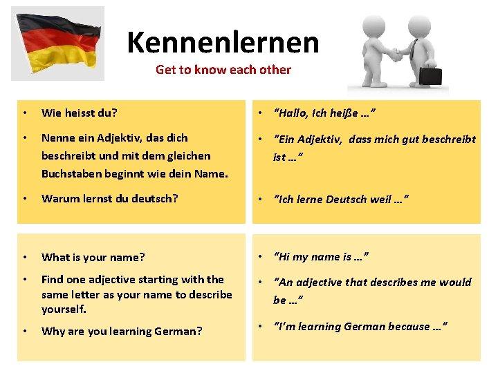 Übung - Adjektive kennenlernen