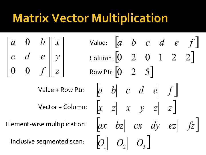Matrix Vector Multiplication Value: Column: Row Ptr: Value + Row Ptr: Vector + Column: