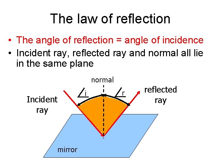 The law of reflection • The angle of reflection = angle of incidence •