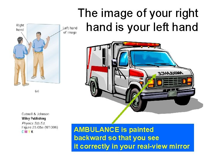 The image of your right hand is your left hand AMBULANCE is painted backward
